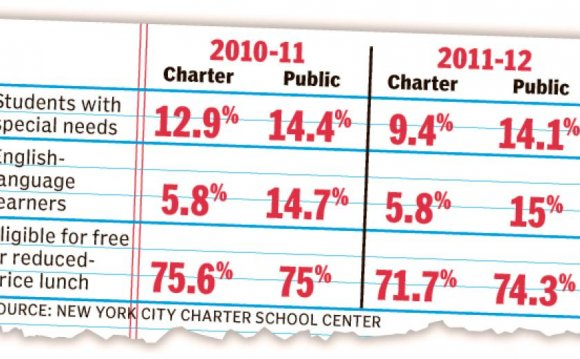 State numbers show that public