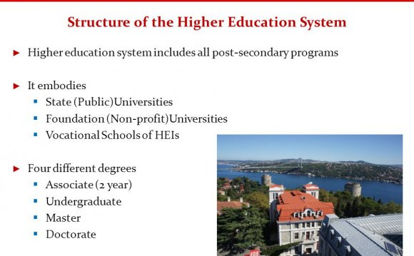 Higher education system in Turkey